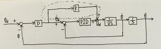 加入前馈矫正的串级PID系统框图
