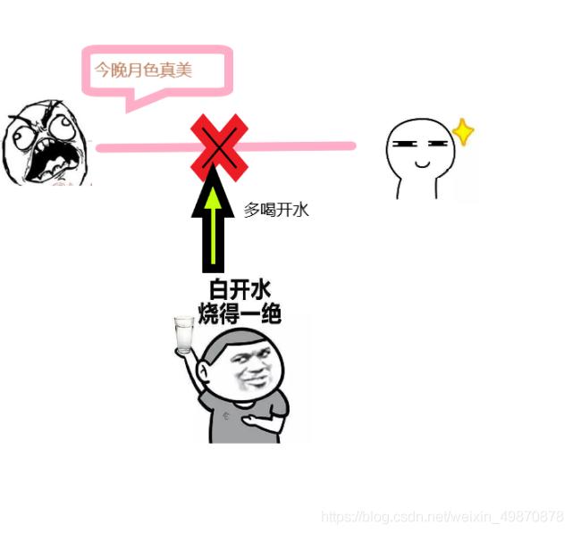 自制漫画图解HTTP与HTTPS