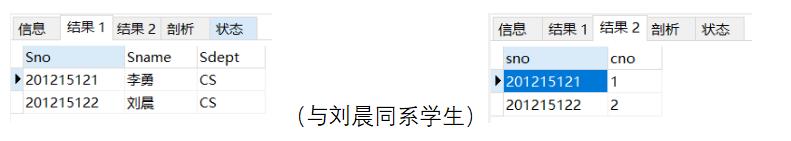 (与刘晨同系学生)