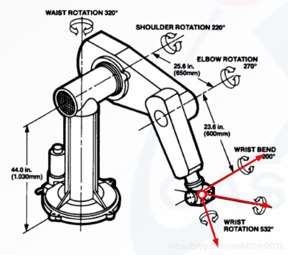 符合peiper准则的puma560机械臂
