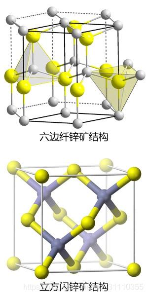 纤锌矿结构和闪锌矿结构