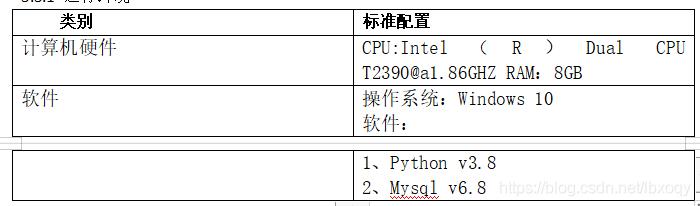 Category Standard configuration computer hardware CPU: Intel(R) Dual CPU T2390@a1.86GHZ RAM: 8GB software Operating system: Windows 10 software: 1, Python v3.82, Mysql v6.8