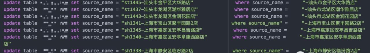 一条 update 语句引起的事故,这回让开发长长记性!!插图(2)