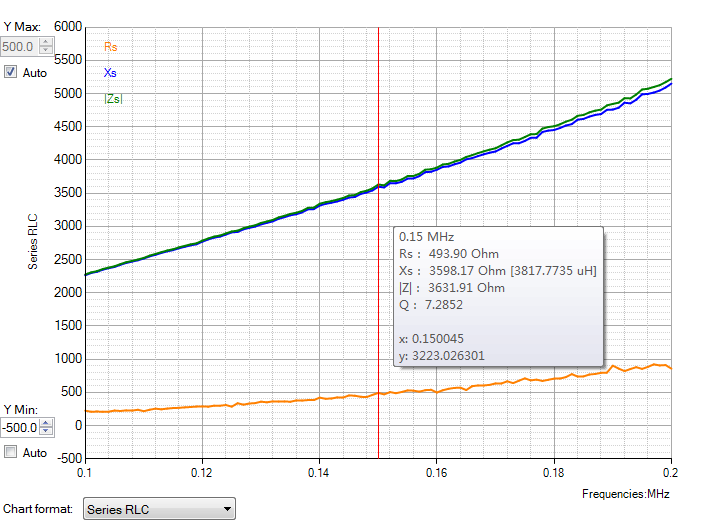 ▲ 图1-3 电感2在150kHz下测量结果