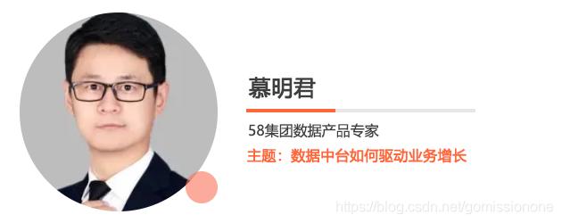 2021全球产品经理大会演讲嘉宾-58集团的数据产品专家慕明君