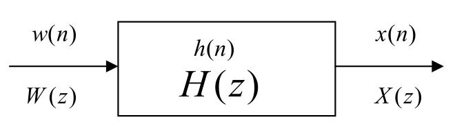 随机信号的参数模型