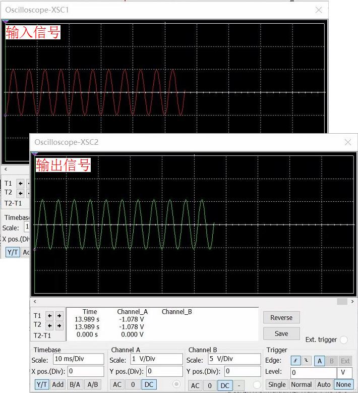 ▲ 图2-1 输入信号为100mV时输出波形