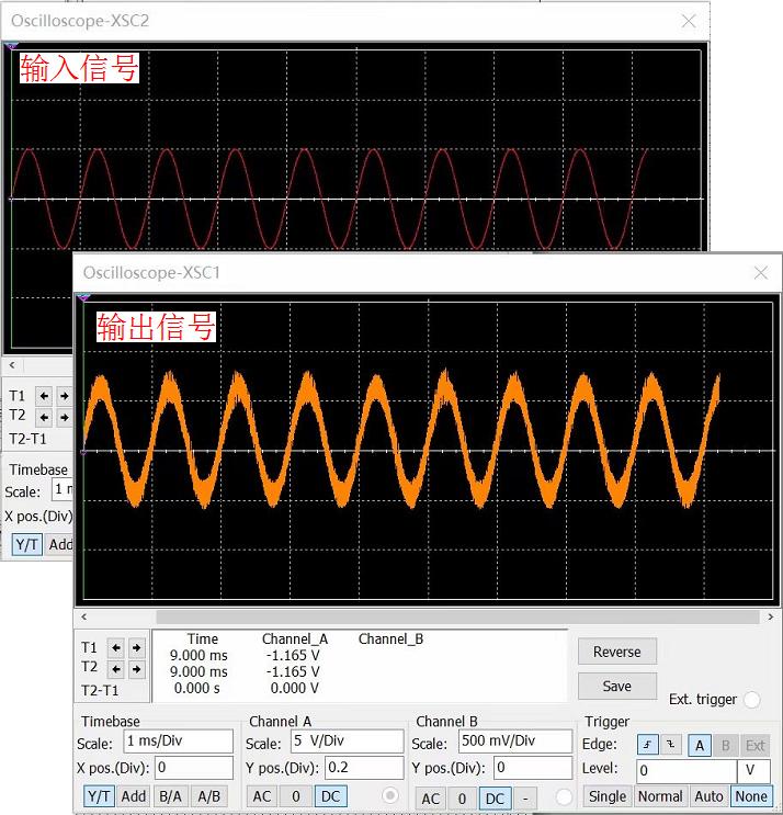 ▲ 图2-2 输入信号为500mV时输出波形