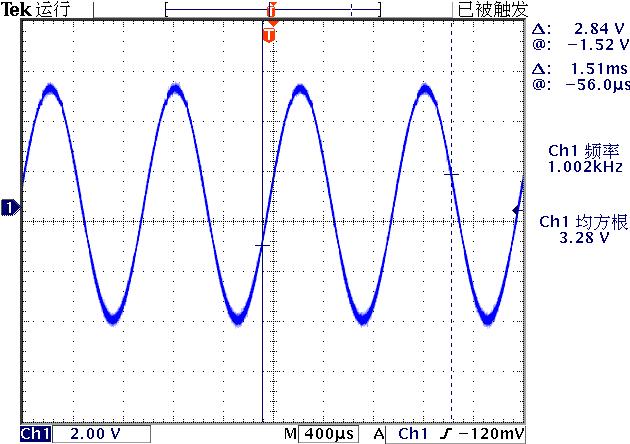 ▲ 图2-10 将R2,R5修改成100kΩ后,输出信号的波形
