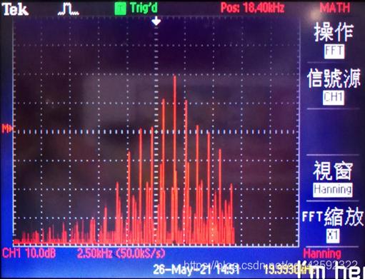 图中红色曲线为CH1通道A-out的频谱图