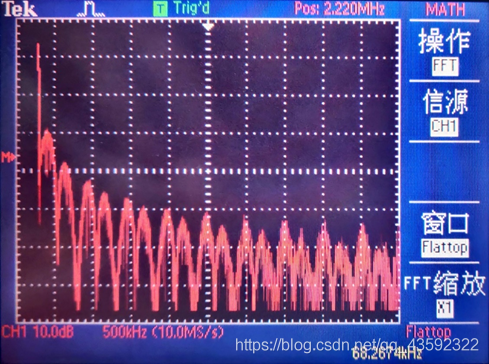 HDB3(双极性码)的频谱