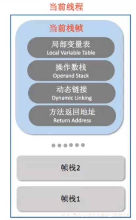 [External link image transfer failed. The source site may have an anti-hotlinking mechanism. It is recommended to save the image and upload it directly (img-Gs1xt0oE-1622811466788) (C:\Users\Feng Jianning\AppData\Roaming\Typora\typora-user-images\ image-20210526191348792.png)]