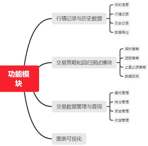 202106051034020 - Python量化交易实战-10实时获取股票的数据函数封装