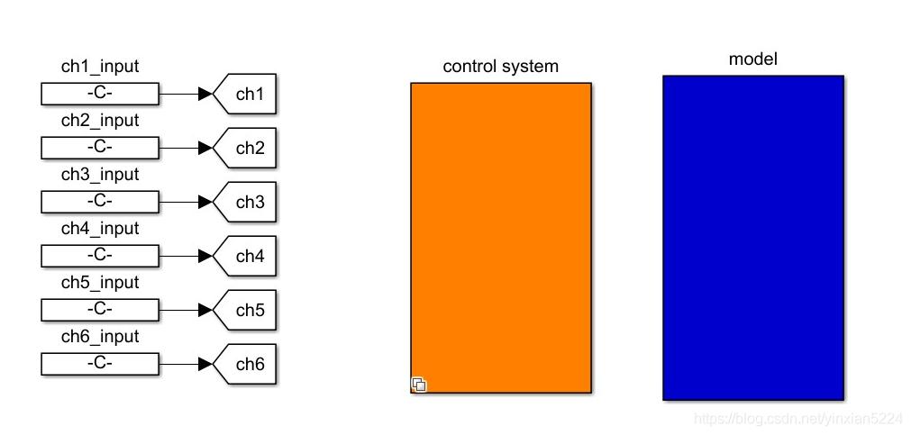 控制系统&模型仿真