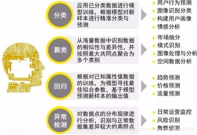 图片来自https://www.sohu.com/a/209911039_676545
