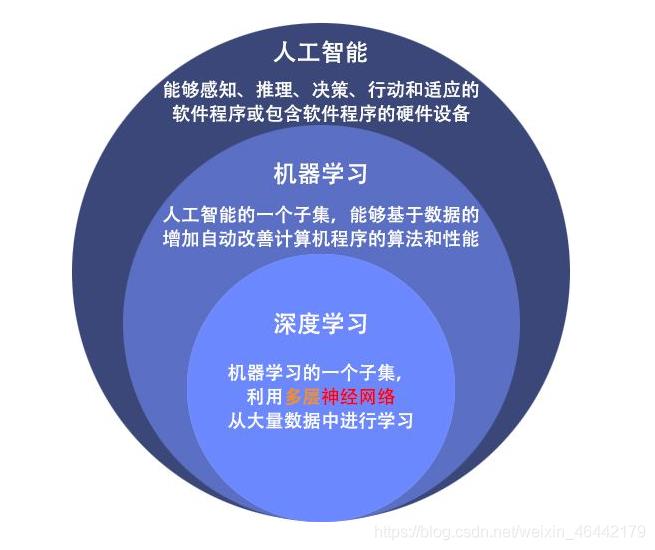 图片来自https://www.163.com/dy/article/FB387MTS05312FLM.html