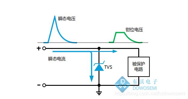 TVS瞬变电压抑制二极保护原理
