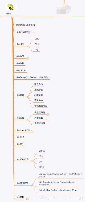 Do you dare to believe it?  Tsinghua graduate student actually used 20 knowledge graphs to finish the big data