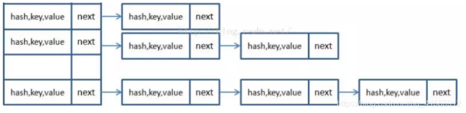 面试必看-基于JDK1.8的HashMap