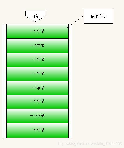 [外链图片转存失败,源站可能有防盗链机制,建议将图片保存下来直接上传(img-AMF4BjXn-1623200638650)(C:\Users\joker\AppData\Roaming\Typora\typora-user-images\image-20210522092108400.png)]