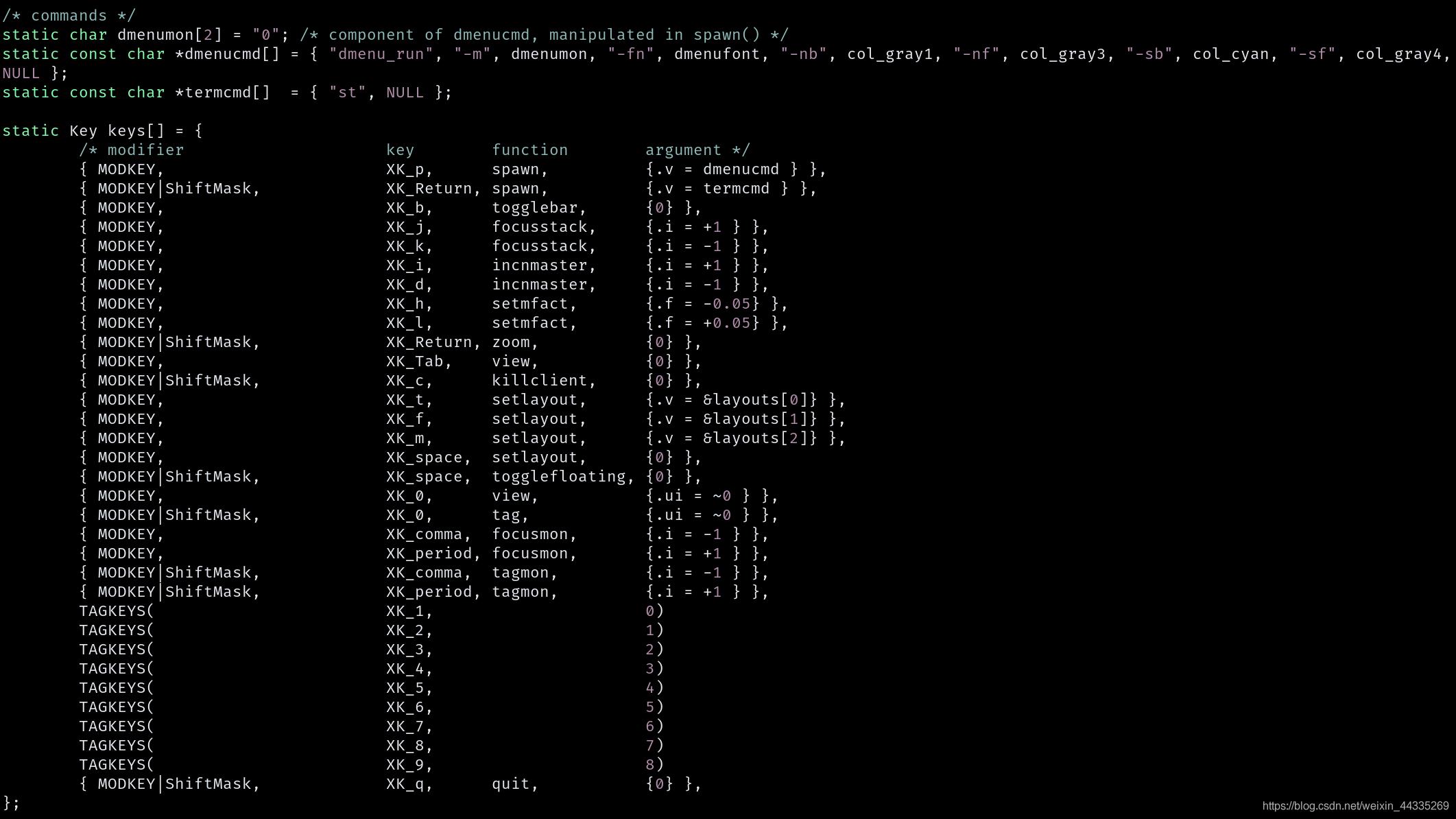 dwm-commands-key