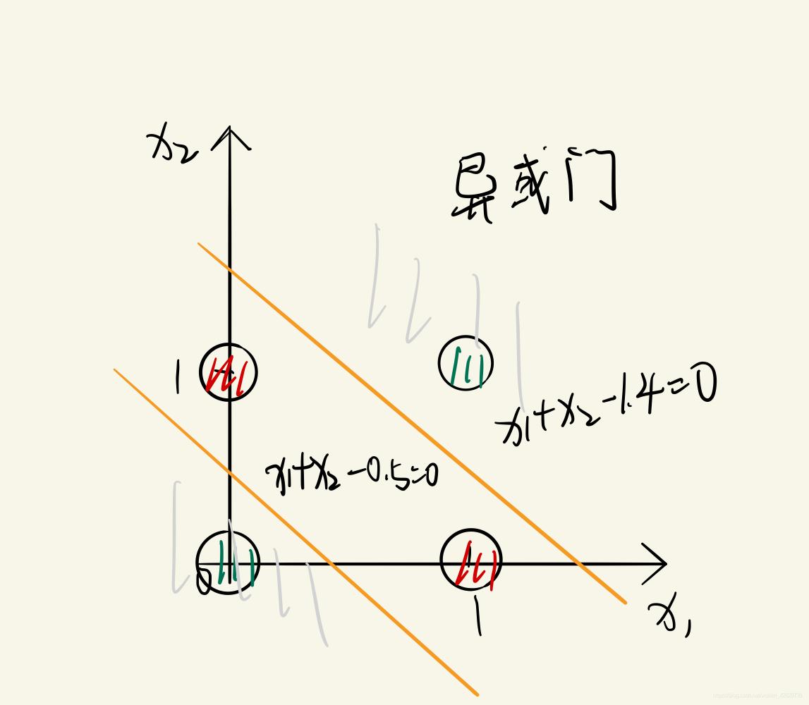 两条线划分