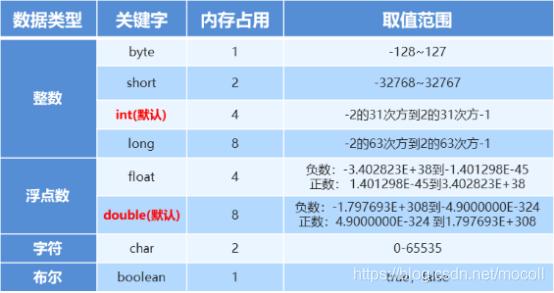 \[外链图片转存失败,源站可能有防盗链机制,建议将图片保存下来直接上传(img-b895uDiN-1624186875117)(file:///C:\Users\祁有\AppData\Local\Temp\ksohtml19480\wps15.jpg)\]