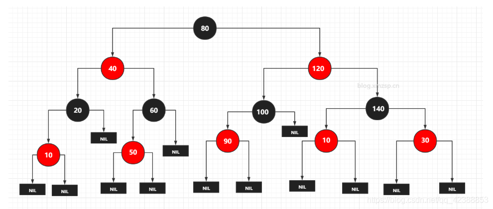 [外链图片转存失败,源站可能有防盗链机制,建议将图片保存下来直接上传(img-LLQW8ZYl-1624594388715)(容器源码/NP9ET[9]NZ4LM30NM[YTNXA.png)]