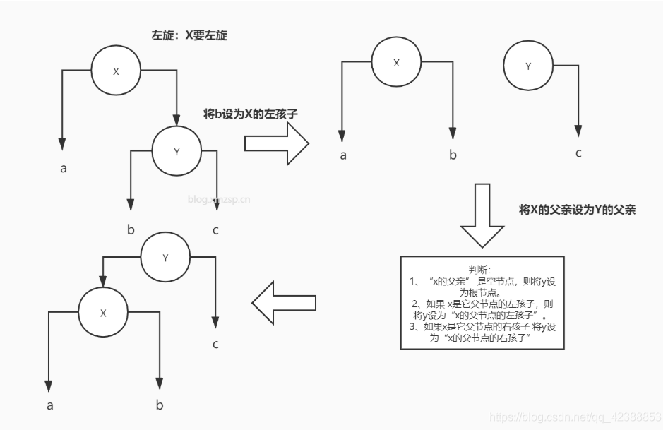 [外链图片转存失败,源站可能有防盗链机制,建议将图片保存下来直接上传(img-4BSe9KdW-1624594388716)(容器源码/左旋 .jpg)]