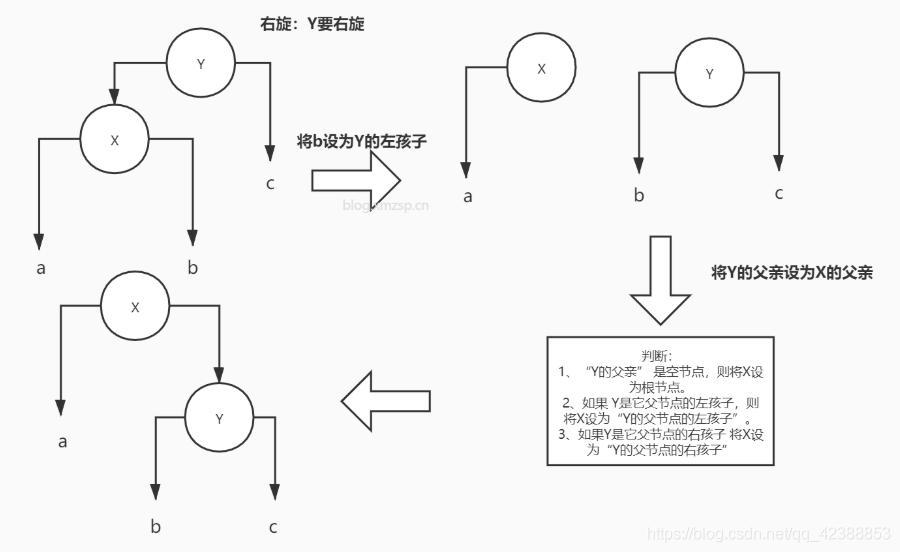 [外链图片转存失败,源站可能有防盗链机制,建议将图片保存下来直接上传(img-4VYtnNUh-1624594388717)(容器源码/右旋.jpg)]