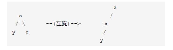 [外链图片转存失败,源站可能有防盗链机制,建议将图片保存下来直接上传(img-qxert1s1-1624594388718)(容器源码/image-20210623203807844.png)]