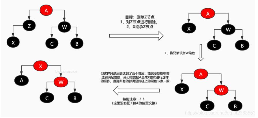[外链图片转存失败,源站可能有防盗链机制,建议将图片保存下来直接上传(img-ncep8QO3-1624594388722)(容器源码/情况1.jpg)]