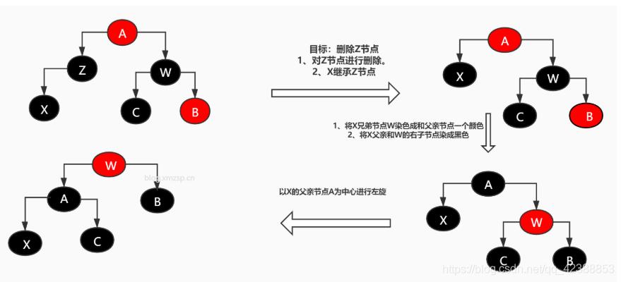 [外链图片转存失败,源站可能有防盗链机制,建议将图片保存下来直接上传(img-naOC1Ahe-1624594388723)(容器源码/情况2.jpg)]