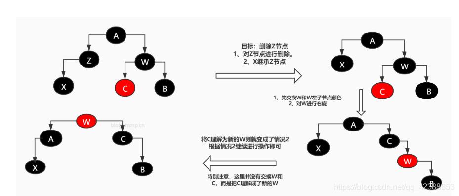 [外链图片转存失败,源站可能有防盗链机制,建议将图片保存下来直接上传(img-PF7hpXiA-1624594388723)(容器源码/情况3.jpg)]