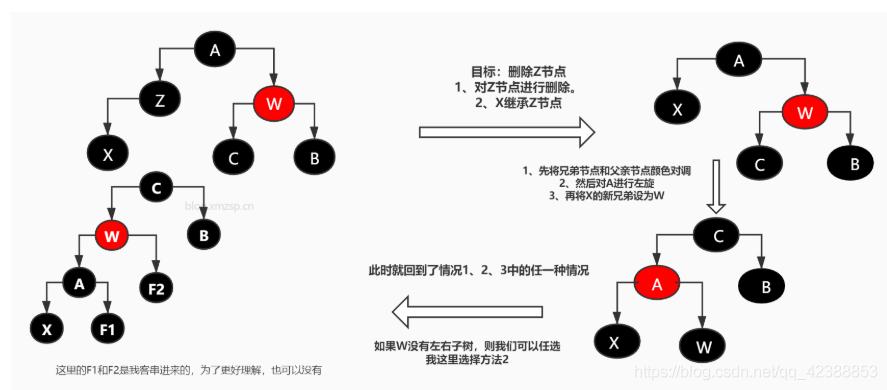 [外链图片转存失败,源站可能有防盗链机制,建议将图片保存下来直接上传(img-Ot4d4Bbp-1624594388723)(容器源码/情况4.jpg)]