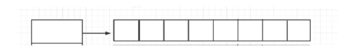 [外链图片转存失败,源站可能有防盗链机制,建议将图片保存下来直接上传(img-WVbIER1C-1624594388724)(容器源码/1624430400201.png)]