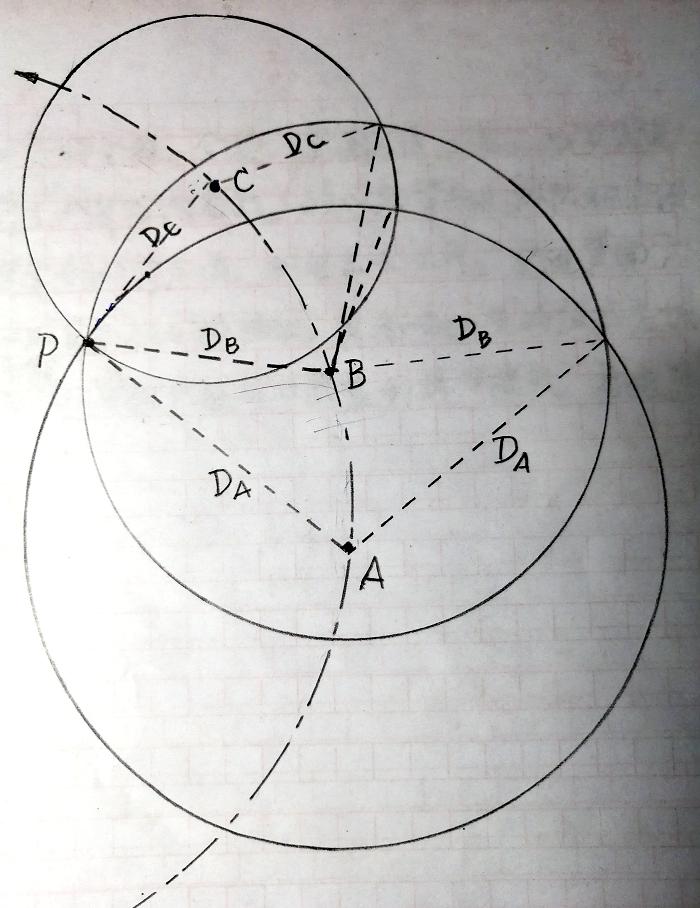 ▲ 图3.1 无线导航定位几何关系