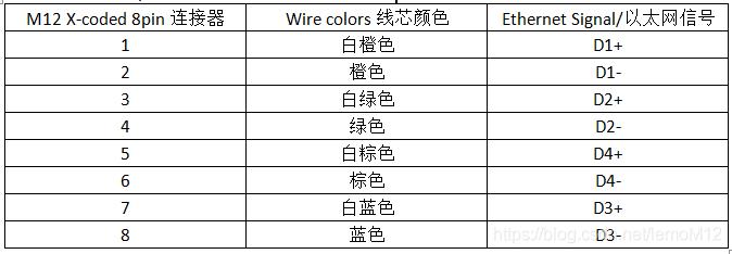 徐盛长荣科技M5连接器