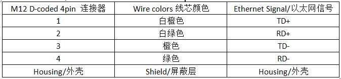 徐盛长荣科技M8连接器