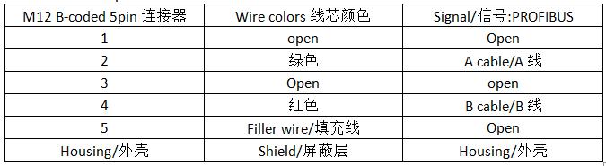 徐盛长荣科技工业自动化连接器
