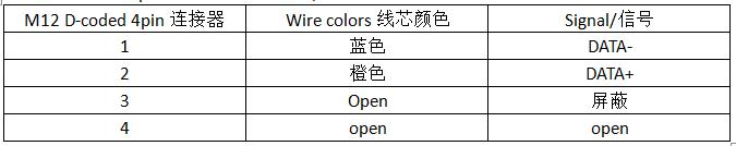 徐盛长荣科技M12-B编码连接器