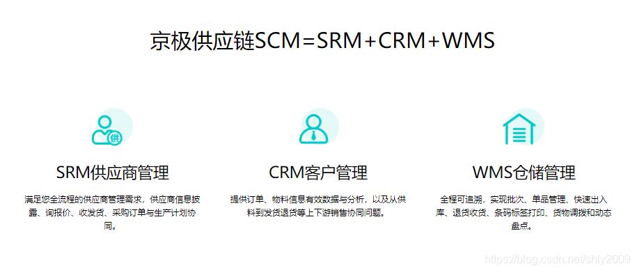 京极供应链SCM=wms+SRM+CRM