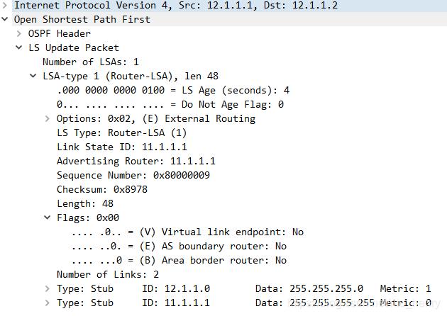 OSPF LSU报文