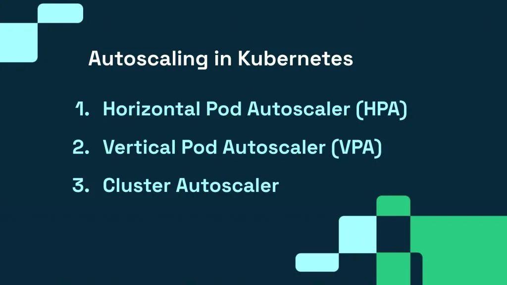 Kubernetes自动伸缩机制,为你降本增效插图(1)