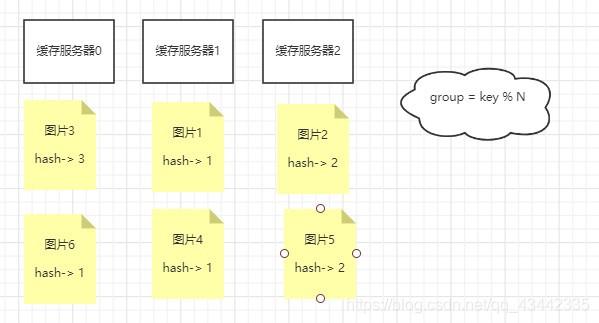 简单hash