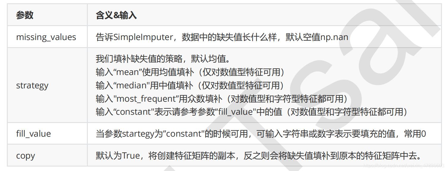 [外链图片转存失败,源站可能有防盗链机制,建议将图片保存下来直接上传(img-wCjsH1QK-1626234756398)(C:\Users\s1678\AppData\Roaming\Typora\typora-user-images\image-20210714114544673.png)]