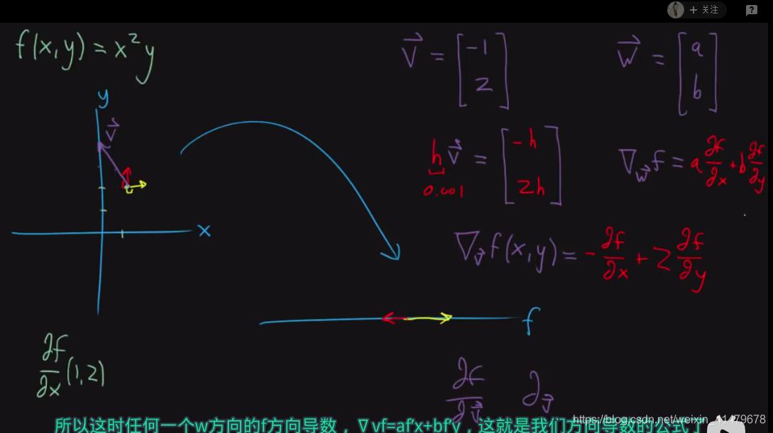 ![在这里插入图片描述](https://img-blog.csdnimg.cn/20210720155513365.png?x-oss-process=image/watermark,type_ZmFuZ3poZW5naGVpdGk,shadow_10,text_aHR0cHM6Ly9ibG9nLmNzZG4ubmV0L3dlaXhpbl80MTQ3OTY3OA==,size_16,color_FFFFFF,t_