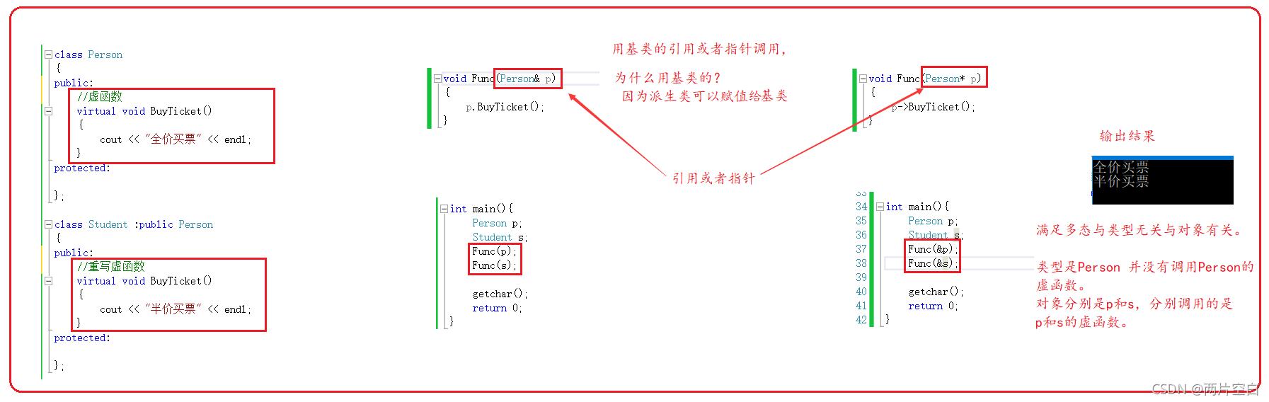 C++中的多态