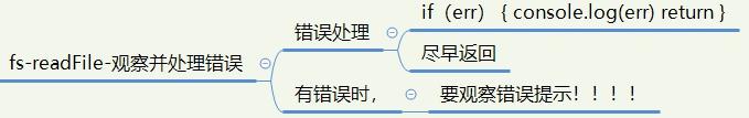 Node.js第一天_ShuaideryiP的博客