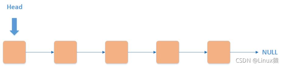 ❤️[数据结构]动图详解链表(单链表/双链表……)(动图+实例)【建议收藏】!❤️